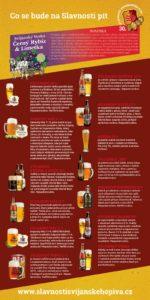 pivovari-pivovary-pivni-akce-30-slavnosti-svijanskeho-piva-2019-na-cepu