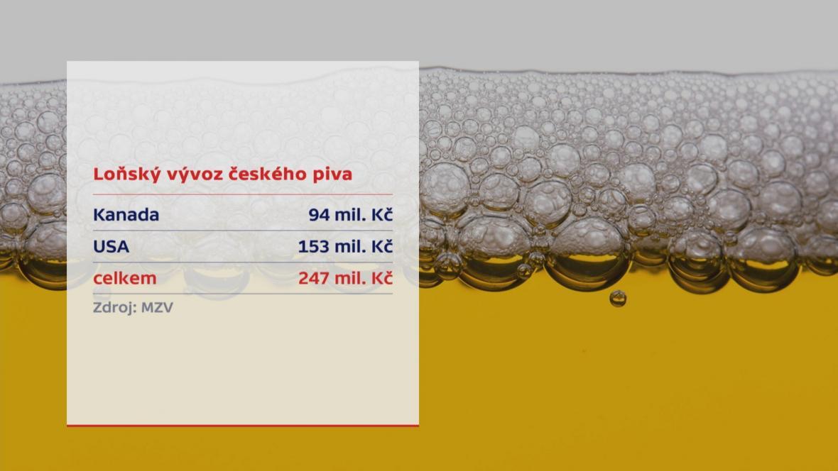 Úžasný zápal českých sládků. Zástupci zámořských pivovarů hledali inspiraci