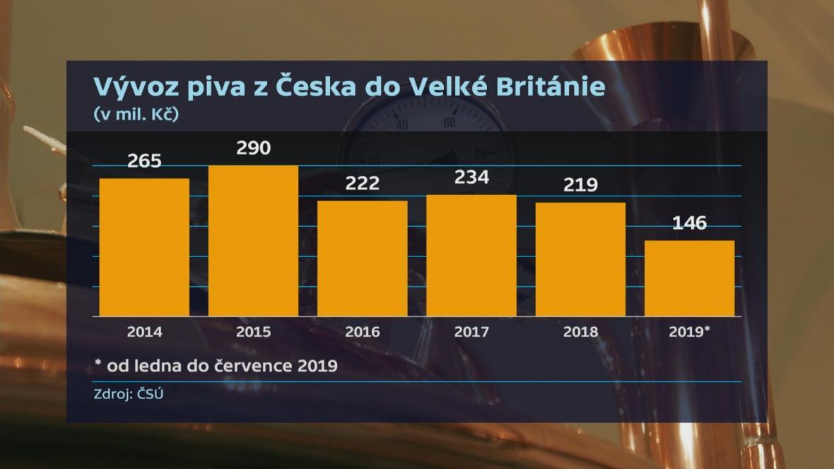 Výsledky britských voleb sledují i čeští exportéři, řeší hlavně brexit